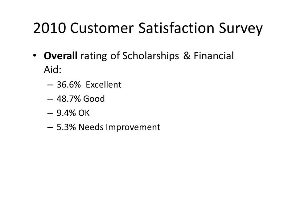2010 Customer Satisfaction Survey Overall rating of Scholarships & Financial Aid: – 36.6% Excellent – 48.7% Good – 9.4% OK – 5.3% Needs Improvement