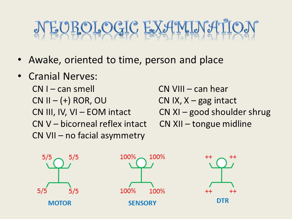 Awake, oriented to time, person and place Cranial Nerves: CN I – can smell CN VIII – can hear CN II – (+) ROR, OU CN IX, X – gag intact CN III, IV, VI