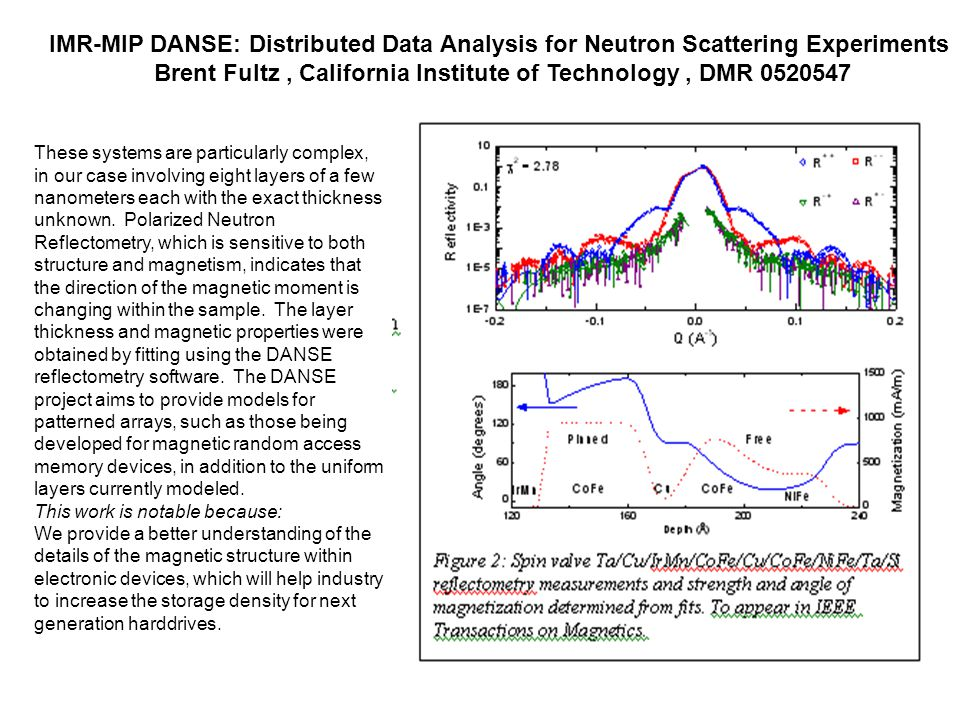IMR-MIP DANSE: Distributed Data Analysis for Neutron Scattering Experiments Brent Fultz, California Institute of Technology, DMR 0520547 This work is notable because: We provide a better understanding of the details of the magnetic structure within electronic devices, which will help industry to increase the storage density for next generation harddrives.