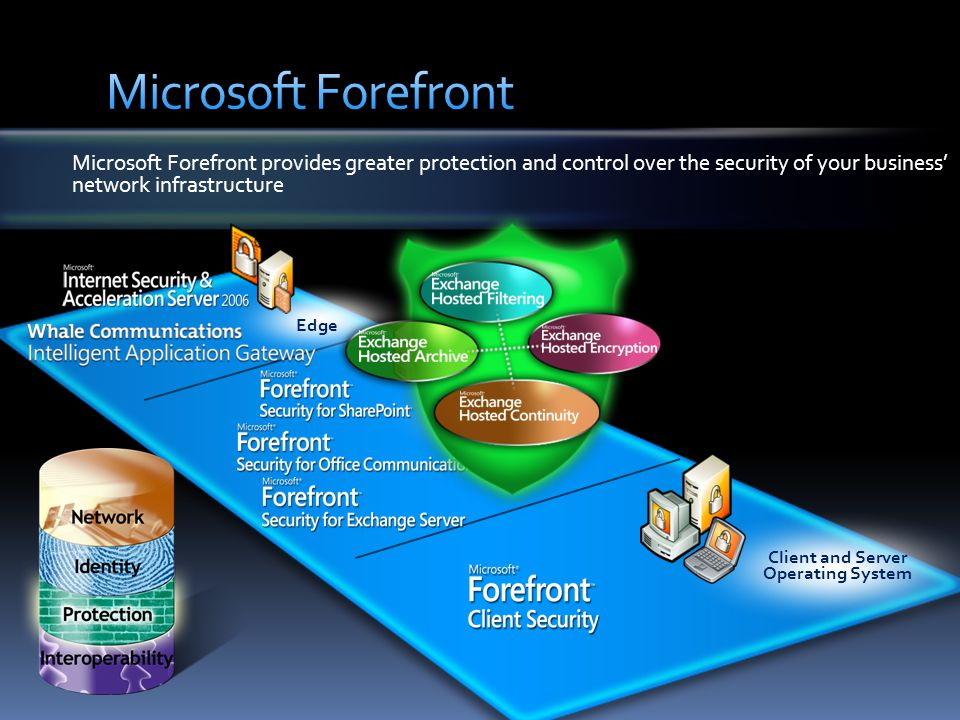 Client and Server Operating System Server Applications Edge Microsoft Forefront provides greater protection and control over the security of your busi