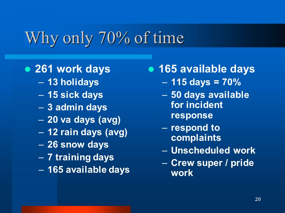 20 Why only 70% of time 261 work days –13 holidays –15 sick days –3 admin days –20 va days (avg) –12 rain days (avg) –26 snow days –7 training days –165 available days 165 available days –115 days = 70% –50 days available for incident response –respond to complaints –Unscheduled work –Crew super / pride work