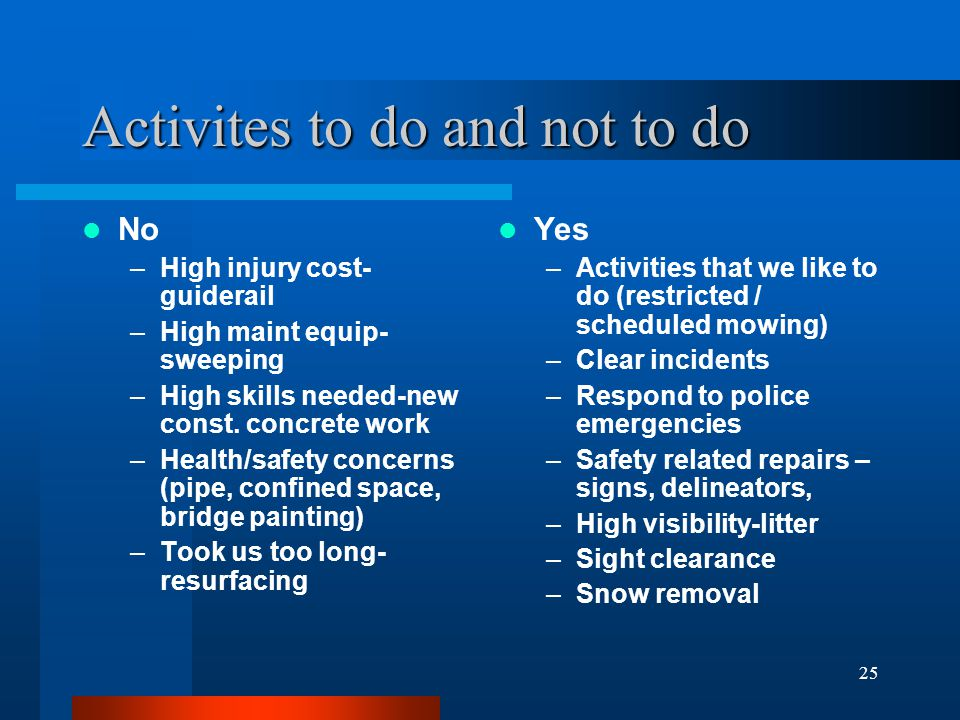 25 Activites to do and not to do No –High injury cost- guiderail –High maint equip- sweeping –High skills needed-new const.