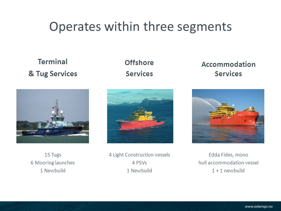 Operates within three segments Terminal & Tug Services 15 Tugs 6 Mooring launches 1 Newbuild Offshore Services 4 Light Construction vessels 4 PSVs 1 N