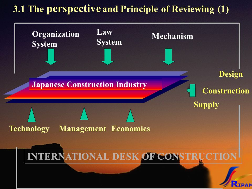3.1 The perspective and Principle of Reviewing (1) Japanese Construction IndustryOrganization System Law System Mechanism TechnologyManagementEconomics Design Construction Supply INTERNATIONAL DESK OF CONSTRUCTION