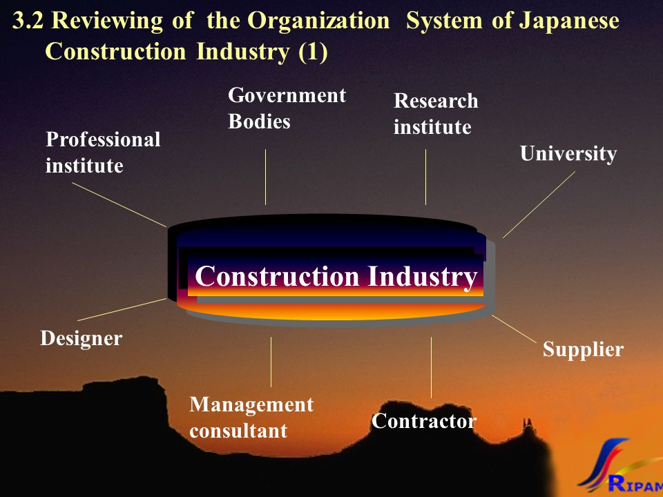 3.2 Reviewing of the Organization System of Japanese Construction Industry (1) Construction Industry Government Bodies Professional institute Research institute University Designer Management consultant Contractor Supplier