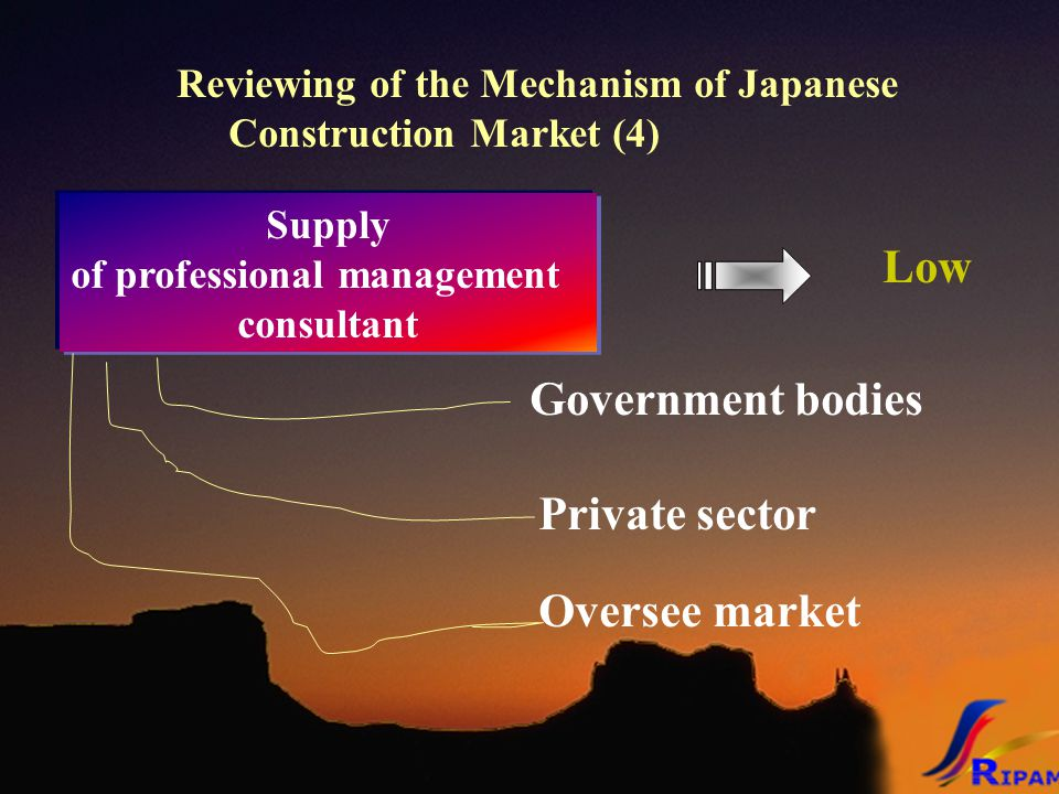 Reviewing of the Mechanism of Japanese Construction Market (4) Supply of professional management consultant Government bodies Private sector Oversee market Low