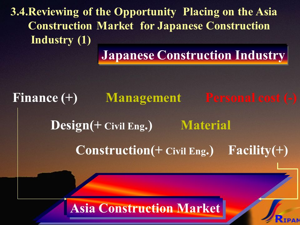 3.4.Reviewing of the Opportunity Placing on the Asia Construction Market for Japanese Construction Industry (1) Asia Construction Market Japanese Construction Industry Design(+ Civil Eng.) Construction(+ Civil Eng.) Management Material Personal cost (-)Finance (+) Facility(+)