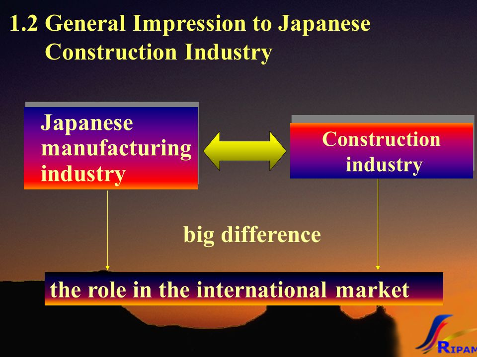 1.2 General Impression to Japanese Construction Industry the role in the international market Japanese manufacturing industry Japanese manufacturing industry Construction industry Construction industry big difference