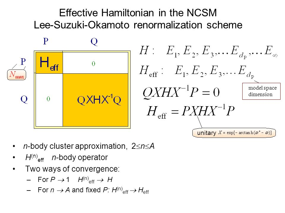 n-body cluster approximation, 2  n  A H (n) eff n-body operator Two ways of convergence: – For P  1 H (n) eff  H – For n  A and fixed P: H (n) eff  H eff unitary model space dimension Effective Hamiltonian in the NCSM Lee-Suzuki-Okamoto renormalization scheme