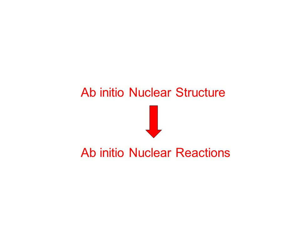 Ab initio Nuclear Structure Ab initio Nuclear Reactions