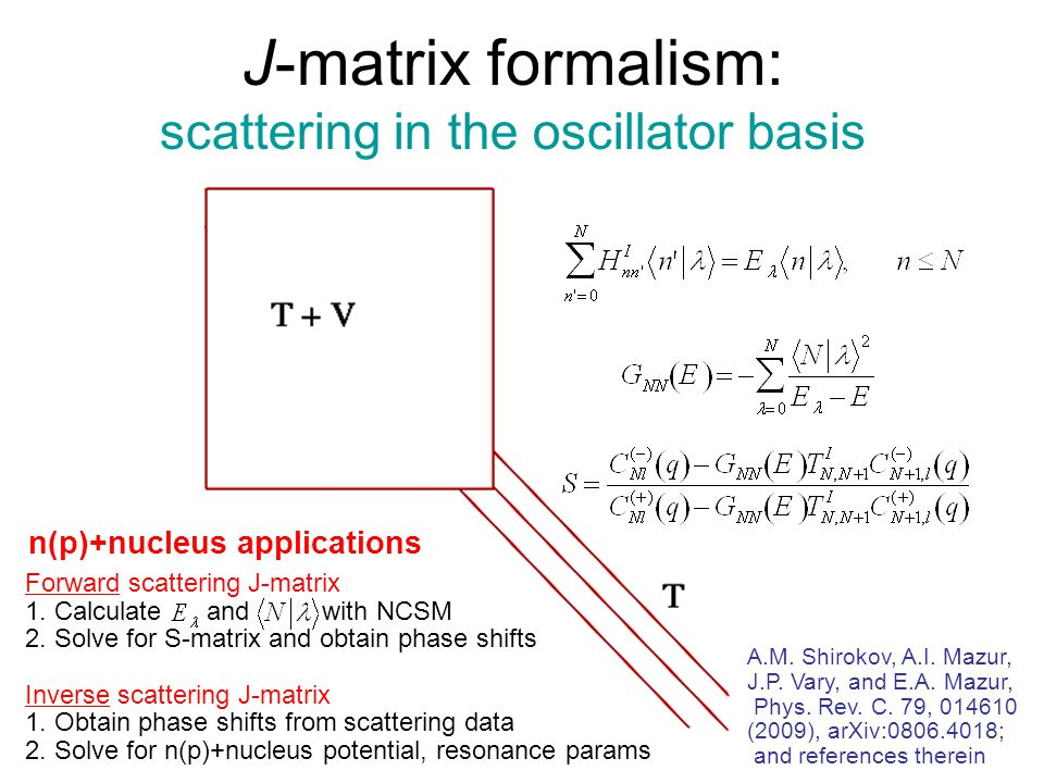 J-matrix formalism: scattering in the oscillator basis Forward scattering J-matrix 1.
