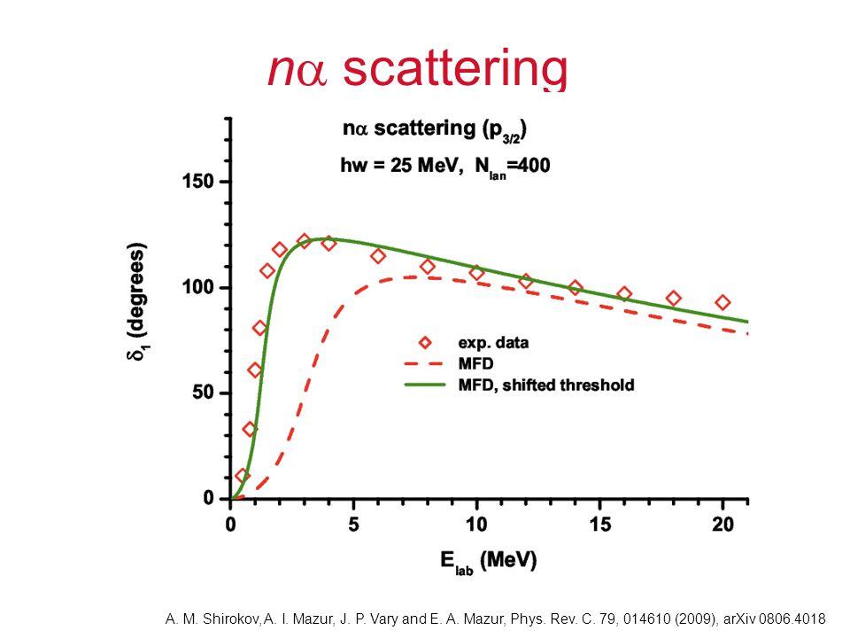 n  scattering A. M. Shirokov, A. I. Mazur, J.