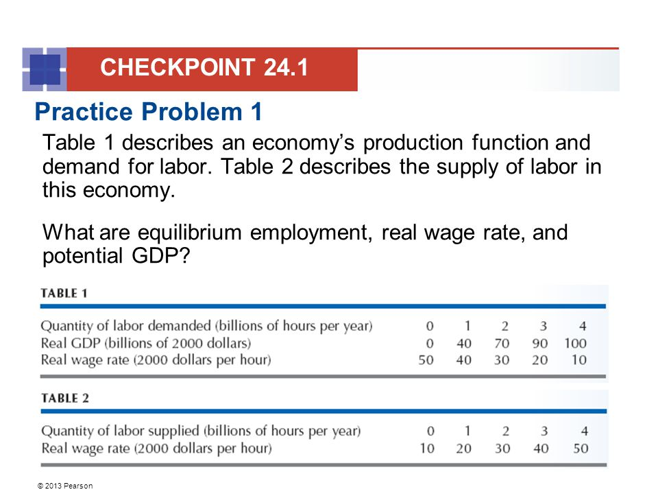 © 2013 Pearson Practice Problem 1 Table 1 describes an economy's production function and demand for labor.