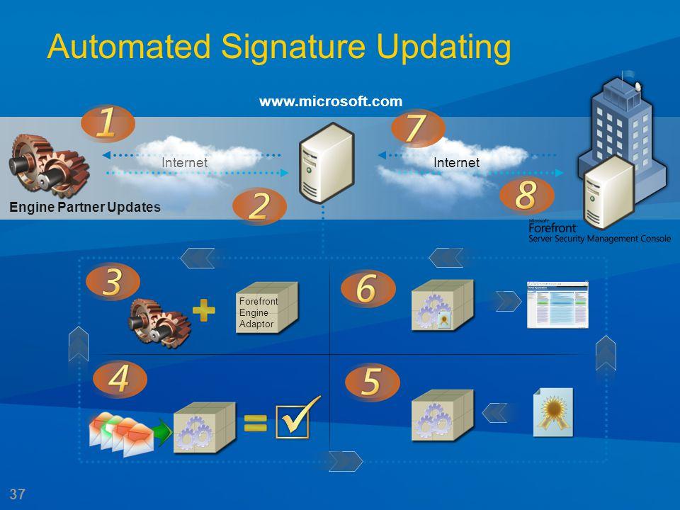 37 Engine Partner Updates www.microsoft.com Internet Forefront Engine Adaptor Internet Automated Signature Updating