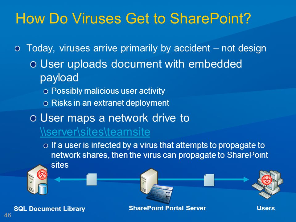 46 How Do Viruses Get to SharePoint? Today, viruses arrive primarily by accident – not design User uploads document with embedded payload Possibly mal