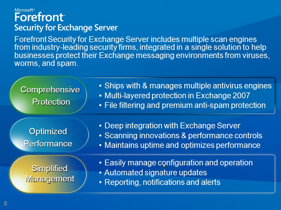 6 History Sybari Antigen 8.0 for Exchange For Exchange 5.5 and Exchange 2003 Microsoft Antigen 9.0 for Exchange For Exchange 2003 Forefront Security 10.0 for Exchange For Exchange 2007 Forefront Security for Exchange