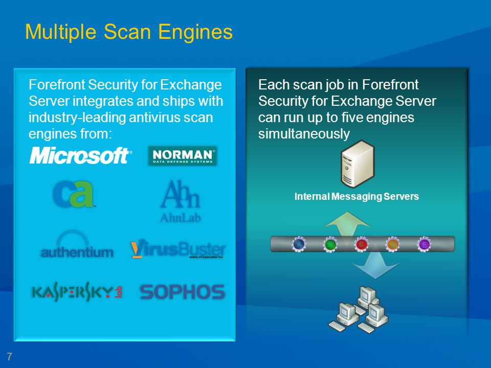 48 Forefront Antivirus Scanning Forefront provides two types of scan jobs: Realtime Scan Job – Scans any files being uploaded to or downloaded from SharePoint Works with web browser or any other application accessing SharePoint Provides proactive protection Manual Scan Job – Scans all or part of SharePoint document library on demand Scans can be scheduled Can be used to scan with engines different than Realtime scan job