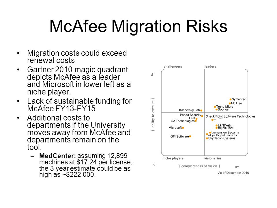 McAfee Migration Risks Migration costs could exceed renewal costs Gartner 2010 magic quadrant depicts McAfee as a leader and Microsoft in lower left as a niche player.