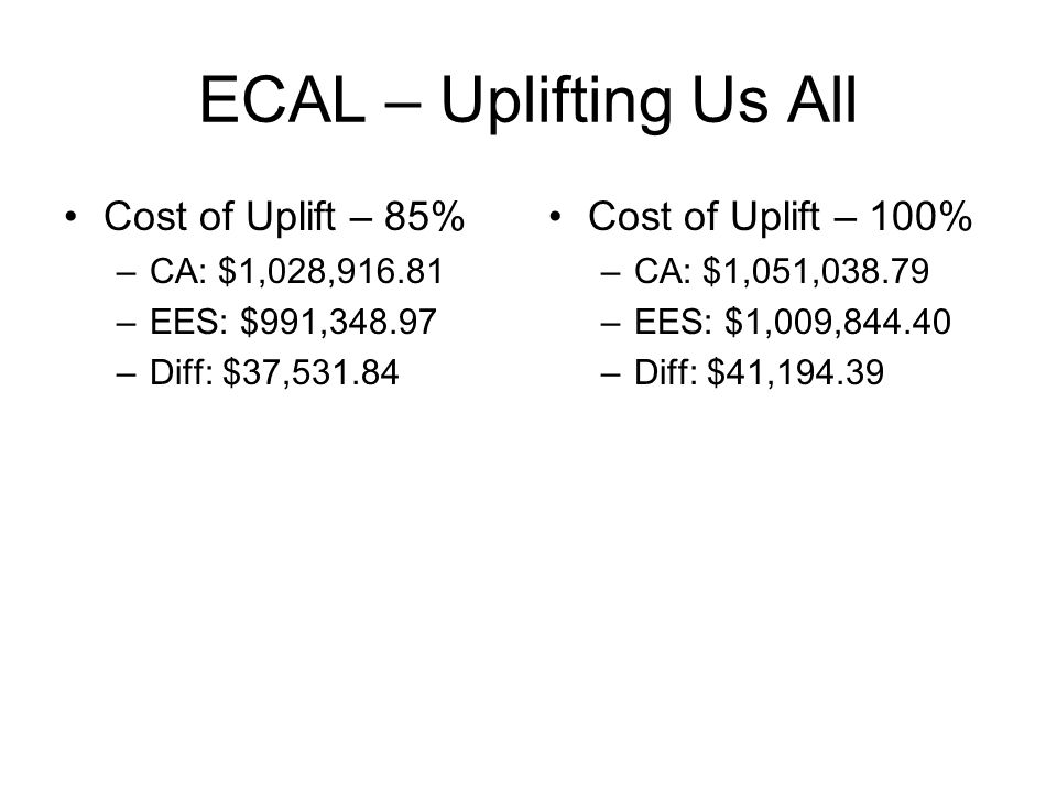ECAL – Uplifting Us All Cost of Uplift – 85% –CA: $1,028,916.81 –EES: $991,348.97 –Diff: $37,531.84 Cost of Uplift – 100% –CA: $1,051,038.79 –EES: $1,009,844.40 –Diff: $41,194.39