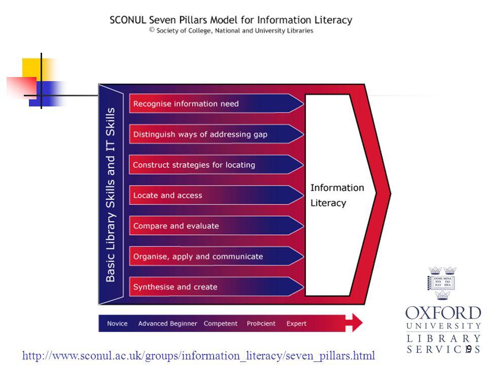 9 http://www.sconul.ac.uk/groups/information_literacy/seven_pillars.html