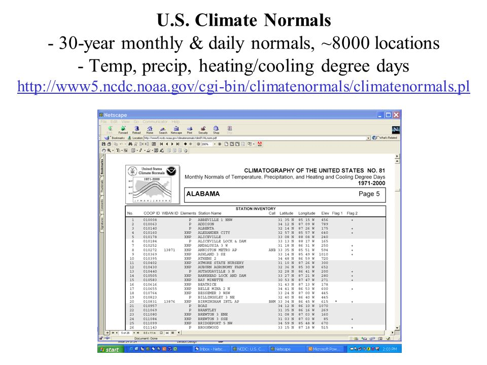 U.S. Climate Normals - 30-year monthly & daily normals, ~8000 locations - Temp, precip, heating/cooling degree days http://www5.ncdc.noaa.gov/cgi-bin/