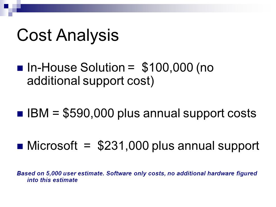 Cost Analysis In-House Solution = $100,000 (no additional support cost) IBM = $590,000 plus annual support costs Microsoft = $231,000 plus annual supp