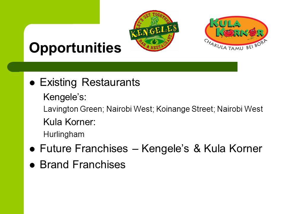 Opportunities Existing Restaurants Kengele's: Lavington Green; Nairobi West; Koinange Street; Nairobi West Kula Korner: Hurlingham Future Franchises – Kengele's & Kula Korner Brand Franchises