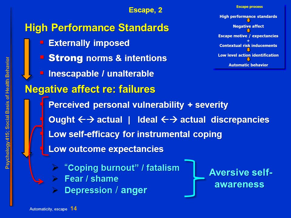 Psychology 415; Social Basis of Health Behavior Automaticity, escape 14 Escape, 2 High Performance Standards  Externally imposed  Strong norms & intentions  Inescapable / unalterable Negative affect re: failures  Perceived personal vulnerability + severity  Ought  actual | Ideal  actual discrepancies  Low self-efficacy for instrumental coping  Low outcome expectancies  Coping burnout / fatalism  Fear / shame  Depression / anger Aversive self- awareness