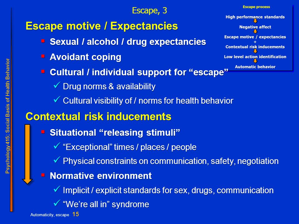 Psychology 415; Social Basis of Health Behavior Automaticity, escape 15 Escape, 3 Escape motive / Expectancies  Sexual / alcohol / drug expectancies  Avoidant coping  Cultural / individual support for escape Drug norms & availability Drug norms & availability Cultural visibility of / norms for health behavior Cultural visibility of / norms for health behavior Contextual risk inducements  Situational releasing stimuli Exceptional times / places / people Exceptional times / places / people Physical constraints on communication, safety, negotiation Physical constraints on communication, safety, negotiation  Normative environment Implicit / explicit standards for sex, drugs, communication Implicit / explicit standards for sex, drugs, communication We're all in syndrome We're all in syndrome
