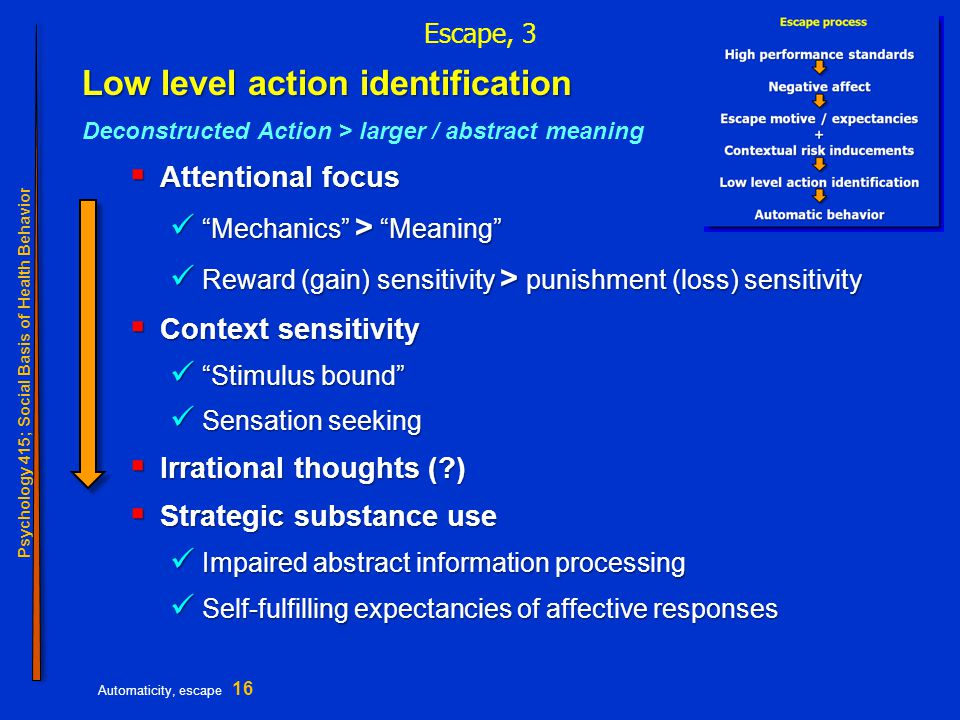 Psychology 415; Social Basis of Health Behavior Automaticity, escape 16 Escape, 3 Low level action identification Deconstructed Action > larger / abstract meaning  Attentional focus Mechanics > Meaning Mechanics > Meaning Reward (gain) sensitivity > punishment (loss) sensitivity Reward (gain) sensitivity > punishment (loss) sensitivity  Context sensitivity Stimulus bound Stimulus bound Sensation seeking Sensation seeking  Irrational thoughts ( )  Strategic substance use Impaired abstract information processing Impaired abstract information processing Self-fulfilling expectancies of affective responses Self-fulfilling expectancies of affective responses