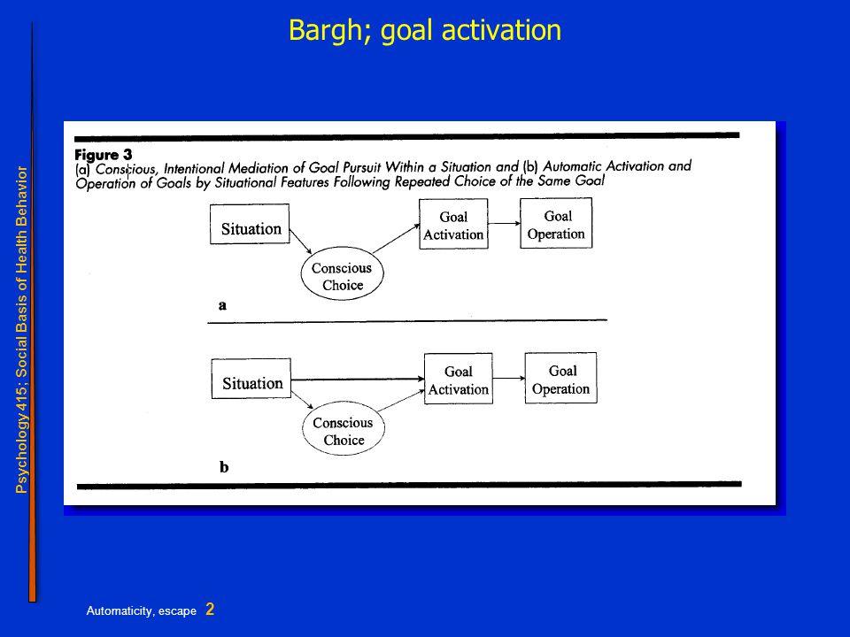 Psychology 415; Social Basis of Health Behavior Automaticity, escape 13 High performance standards Negative affect Escape motive / expectancies + Contextual risk inducements Low level action identification Automatic behavior Escape process