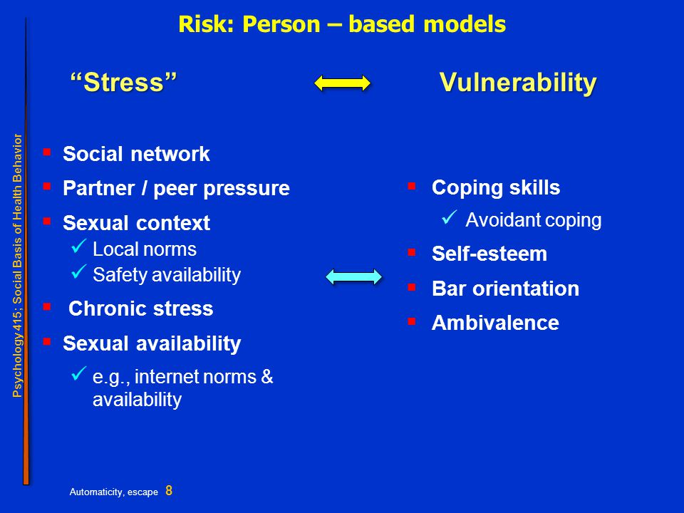 Psychology 415; Social Basis of Health Behavior Automaticity, escape 9 Stress –vulnerability  Internet use and sexual risk among MSM