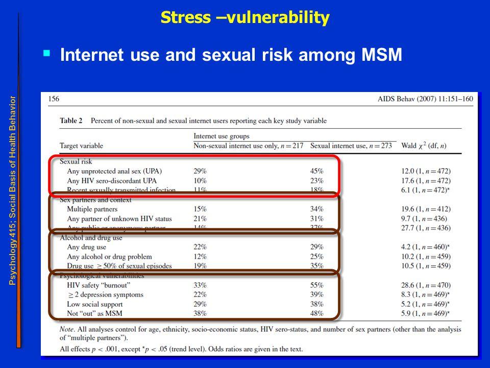 Psychology 415; Social Basis of Health Behavior Automaticity, escape 10 Internet & sexual risk, 2