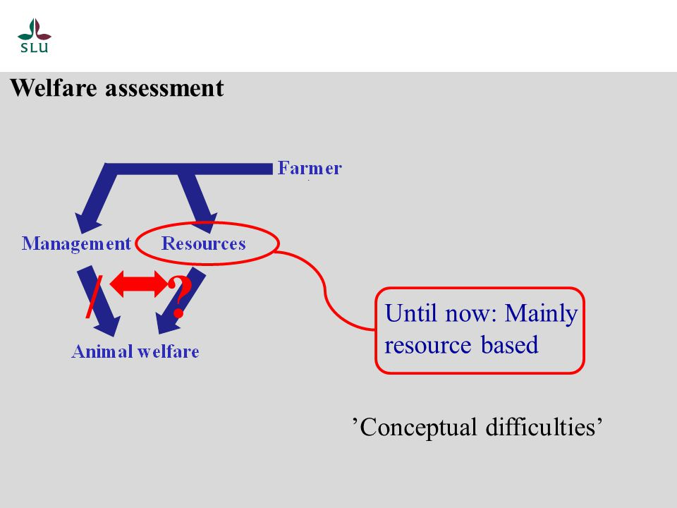 Welfare assessment Until now: Mainly resource based 'Conceptual difficulties' /
