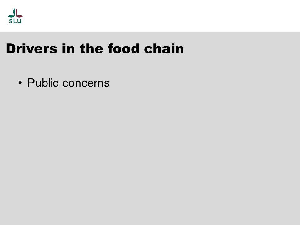 'Translate' public concerns in legislation ('science based') Compliance Harmonisation/level playing field (EU) Legislators