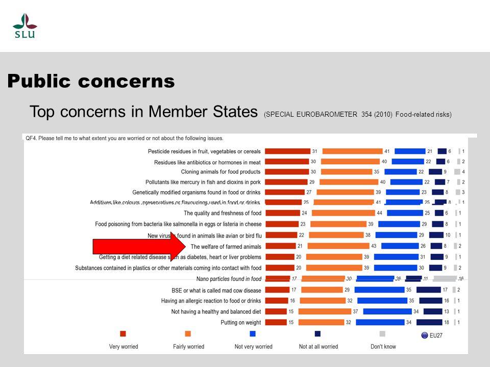 Comparison of observed lameness and farmers' estimation (%) Šárová et al., 2011 Farmers Farm managers underestimate lameness prevalence