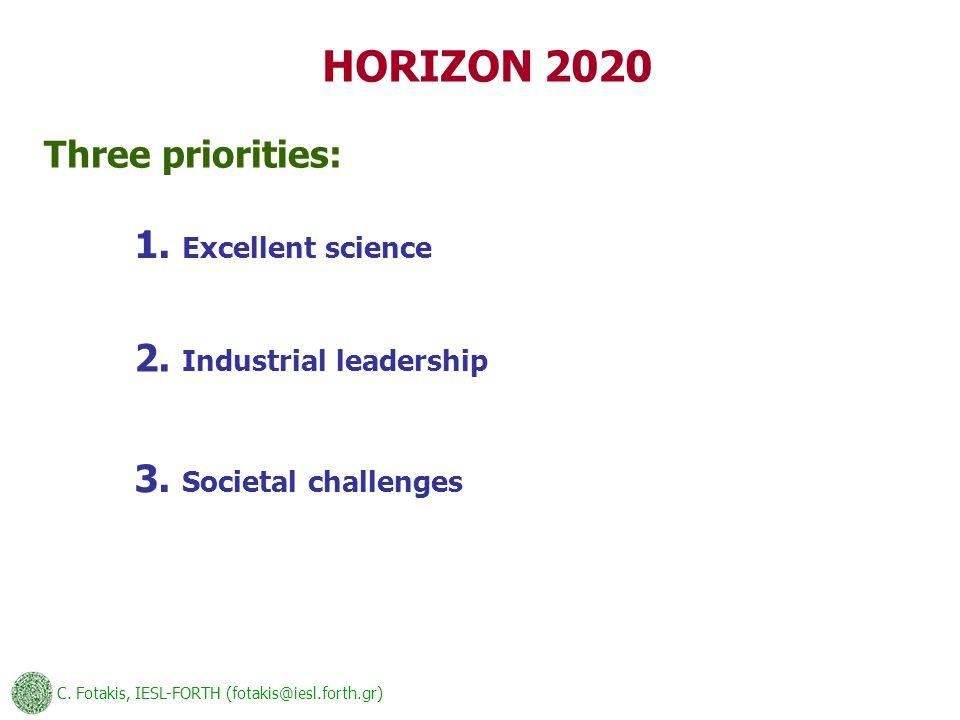 C. Fotakis, IESL-FORTH (fotakis@iesl.forth.gr) HORIZON 2020 Three priorities: 2.