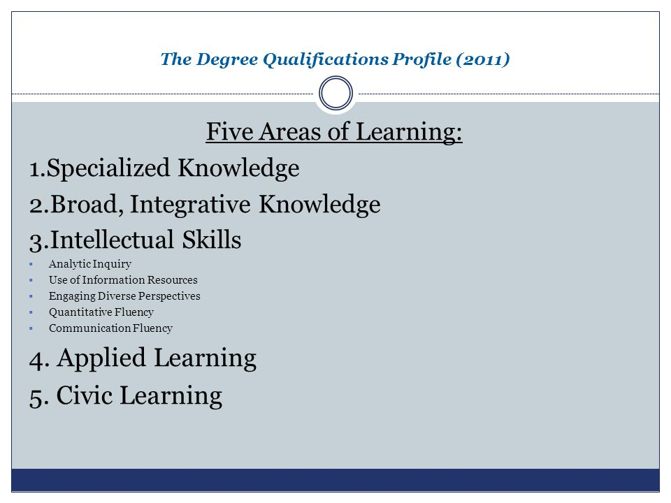 The Degree Qualifications Profile (2011) Five Areas of Learning: 1.Specialized Knowledge 2.Broad, Integrative Knowledge 3.Intellectual Skills  Analytic Inquiry  Use of Information Resources  Engaging Diverse Perspectives  Quantitative Fluency  Communication Fluency 4.