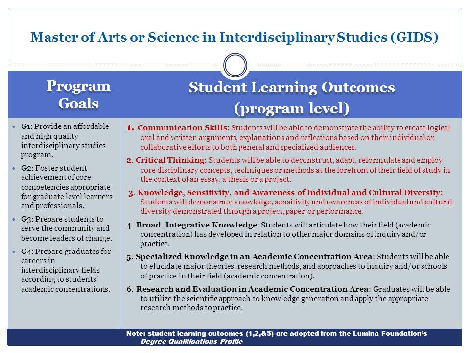 Program Goals Student Learning Outcomes (program level) Student Learning Outcomes (program level) G1: Provide an affordable and high quality interdisciplinary studies program.