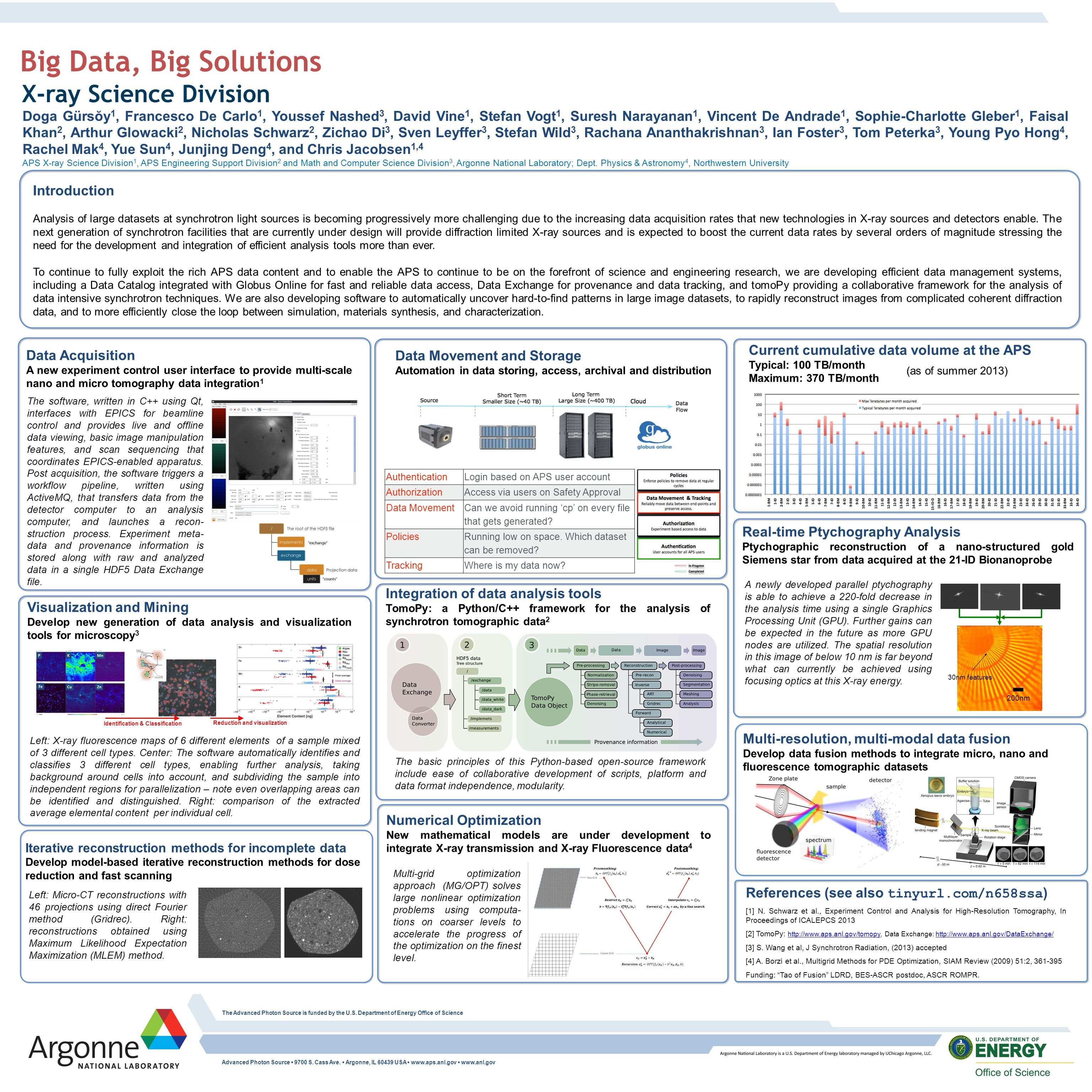 Big Data, Big Solutions The Advanced Photon Source is funded by the U.S.
