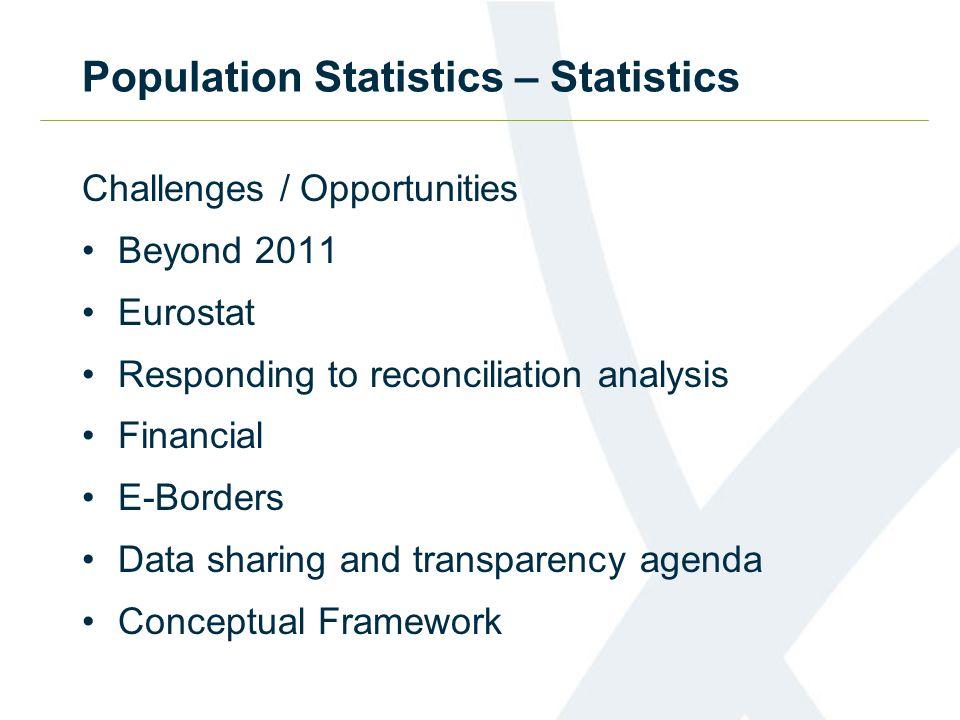 Population Statistics – Statistics Challenges / Opportunities Beyond 2011 Eurostat Responding to reconciliation analysis Financial E-Borders Data shar
