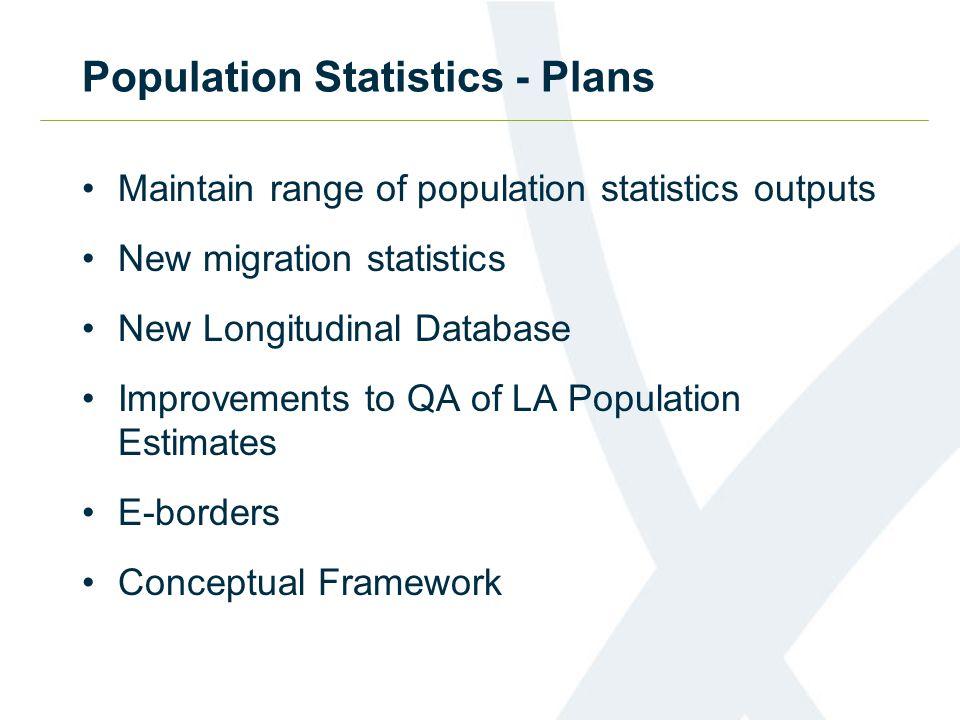 Population Statistics - Plans Maintain range of population statistics outputs New migration statistics New Longitudinal Database Improvements to QA of LA Population Estimates E-borders Conceptual Framework