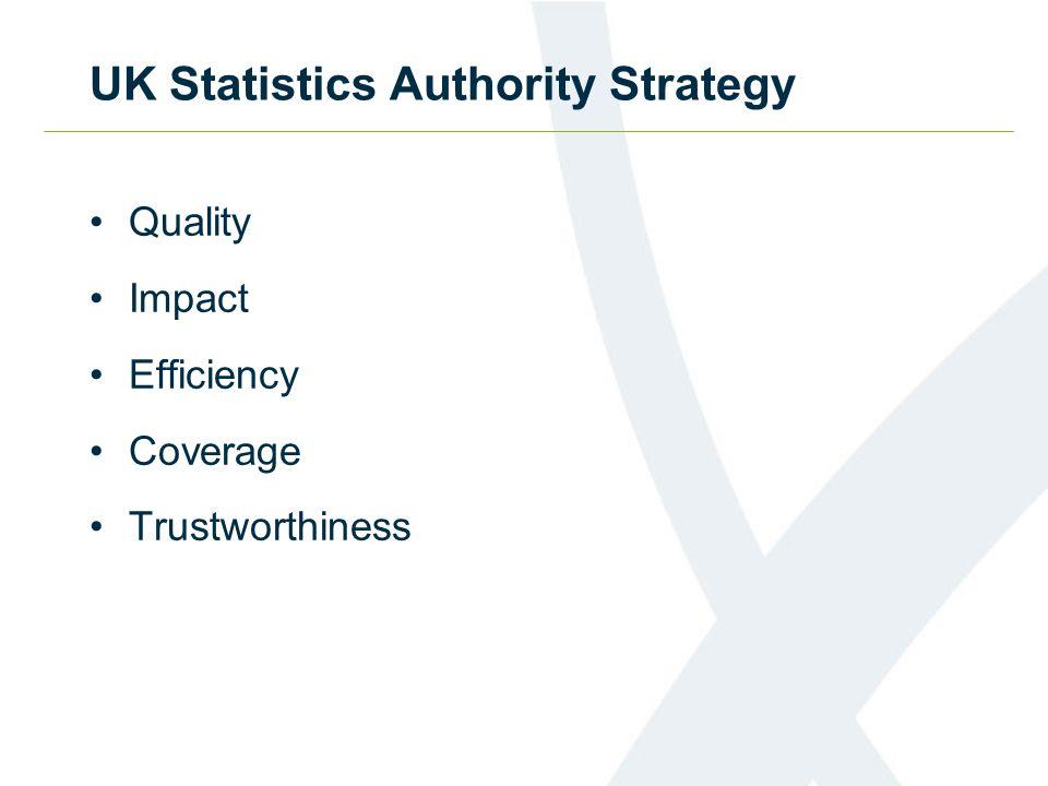 UK Statistics Authority Strategy Quality Impact Efficiency Coverage Trustworthiness