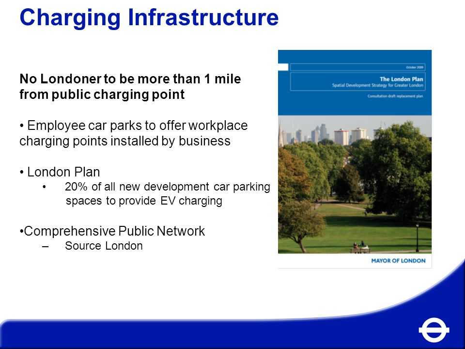 Charging Infrastructure No Londoner to be more than 1 mile from public charging point Employee car parks to offer workplace charging points installed by business London Plan 20% of all new development car parking spaces to provide EV charging Comprehensive Public Network –Source London