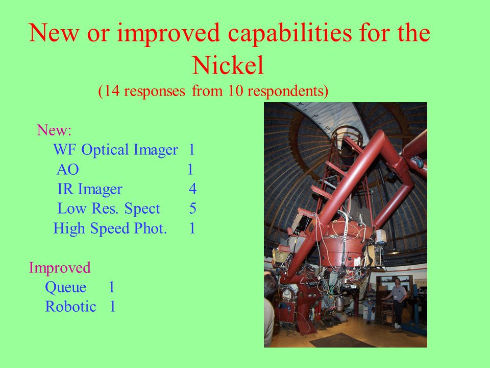 New or improved capabilities for the Nickel (14 responses from 10 respondents) New: WF Optical Imager 1 AO 1 IR Imager 4 Low Res.