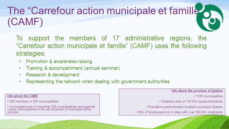 The Carrefour action municipale et famille (CAMF) To support the members of 17 administrative regions, the Carrefour action municipale et famille (CAMF) uses the following strategies: Promotion & awareness-raising Training & accompaniment (annual seminar) Research & development Representing the network when dealing with government authorities Info about the CAMF 320 members in 550 municipalities Accompaniment of more than 250 municipalities and regional county municipalities in the development of municipal family policies Info about the province of Quebec 1135 municipalities Inhabited area of 116 910 square kilometres Population predominantly located in southern Quebec 53% of Quebecers live in cities with over 100,000 inhabitants