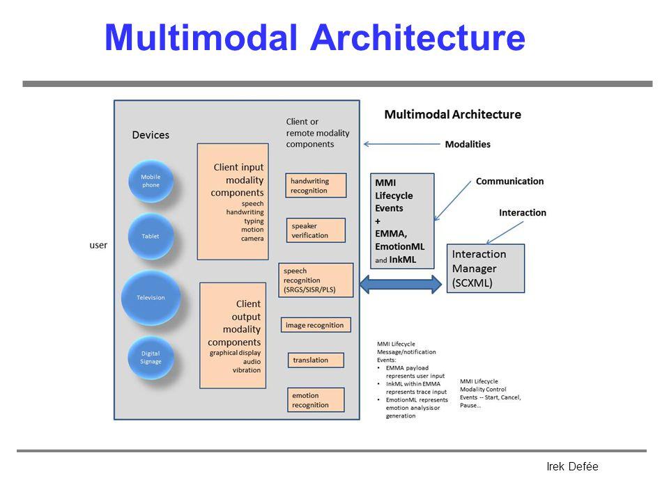 Irek Defée Multimodal Architecture