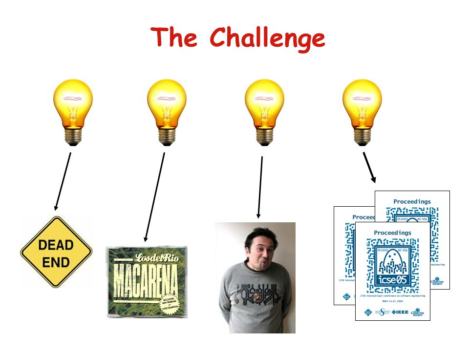 Biggest Challenge How to develop a coherent research agenda with limited time to do so, while juggling the responsibilities of a junior faculty?