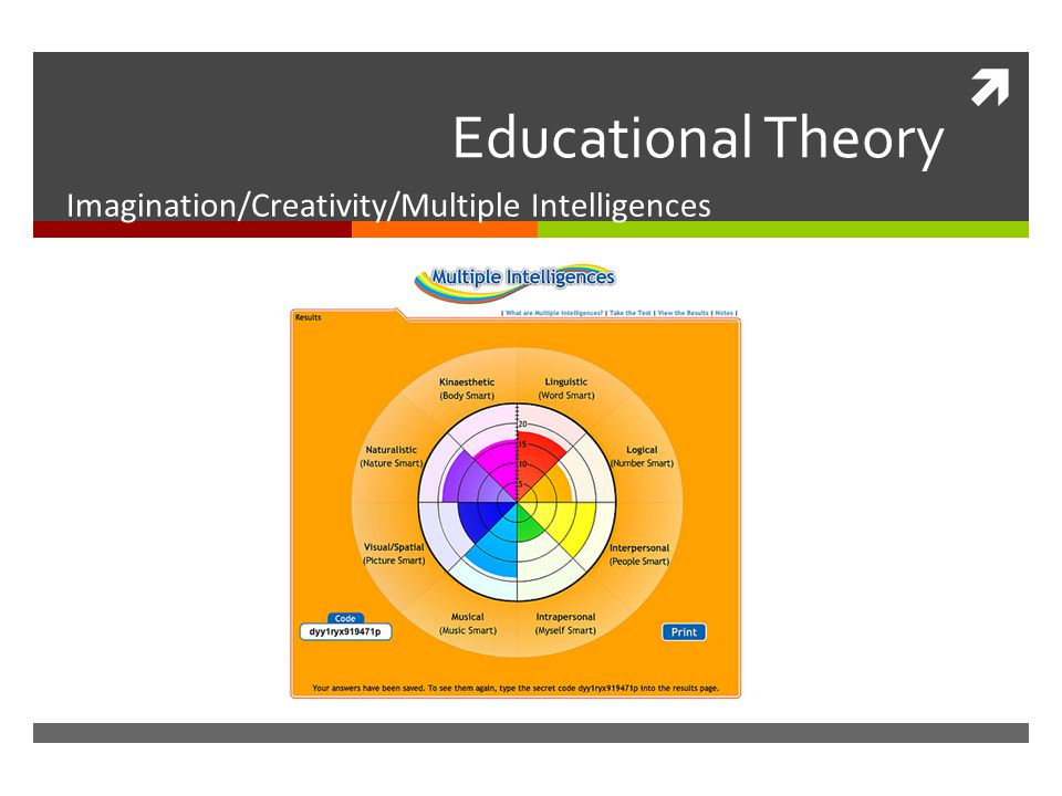  Educational Theory Imagination/Creativity/Multiple Intelligences