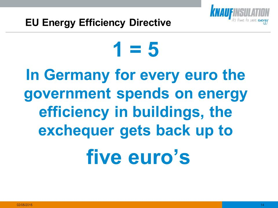 EU Energy Efficiency Directive 1 = 5 In Germany for every euro the government spends on energy efficiency in buildings, the exchequer gets back up to